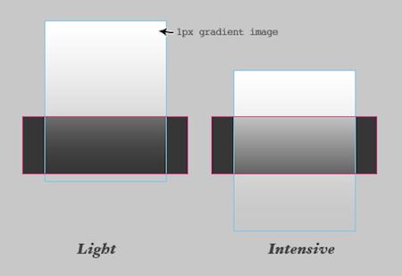 実際に書く!CSSで背景画像を透過させる ...