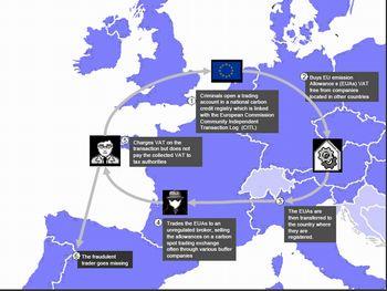 ... 仕組み 資料:欧州刑事警察機構