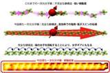 NIMSなど、高性能有機半導体デバイスの実現に向けた一次元有機分子鎖を開発