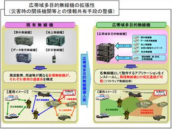 NEC、陸上自衛隊向け「野外通信...