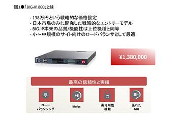 138万円から購入可能なBIG-IPが新たに登場   マイナビニュース