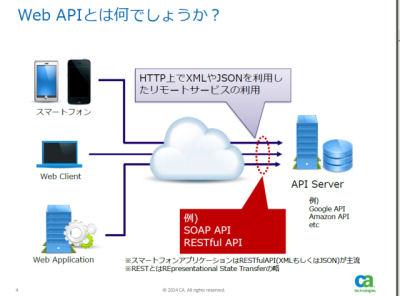 CA、Web APIのセキュリティ/管理基盤ソリューションを日本市場初投入 ...