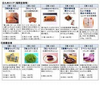北海道 お 土産 ランキング