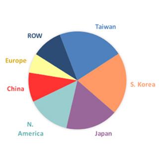 Ltd)の評判 Pharmaceutical Co., 東和薬品 株式会社(Towa