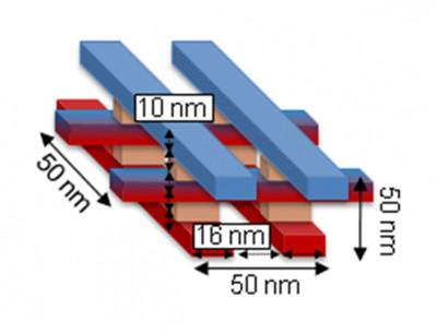 極小のメモリスタ論理回路を設計...