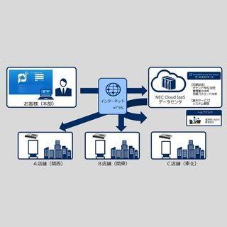 NEC、中小規模デジタルサイネージ導入を支援するクラウドサービスパック