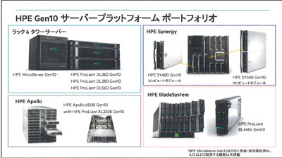 hpe セキュリティを高めたhpe gen10サーバを発表 マイナビニュース