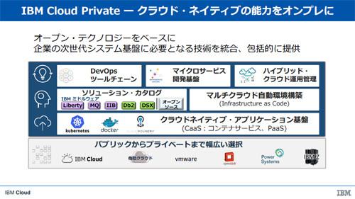 IBM、コンテナ技術採用のアプリ...