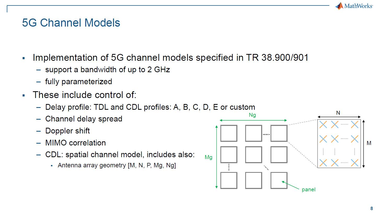 MATLABではじめる容易な5G開発 - 5G向けライブラリの無償提供が
