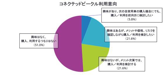 https://news.mynavi.jp/article/20180112-570916/images/001.jpg