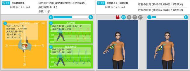歩行動作の計測結果表示画面例と全方位ミラーによる腕動作の3Dモデル表示画面例(同社資料より)|