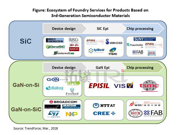 5G商用化とEV実用化で期待される...