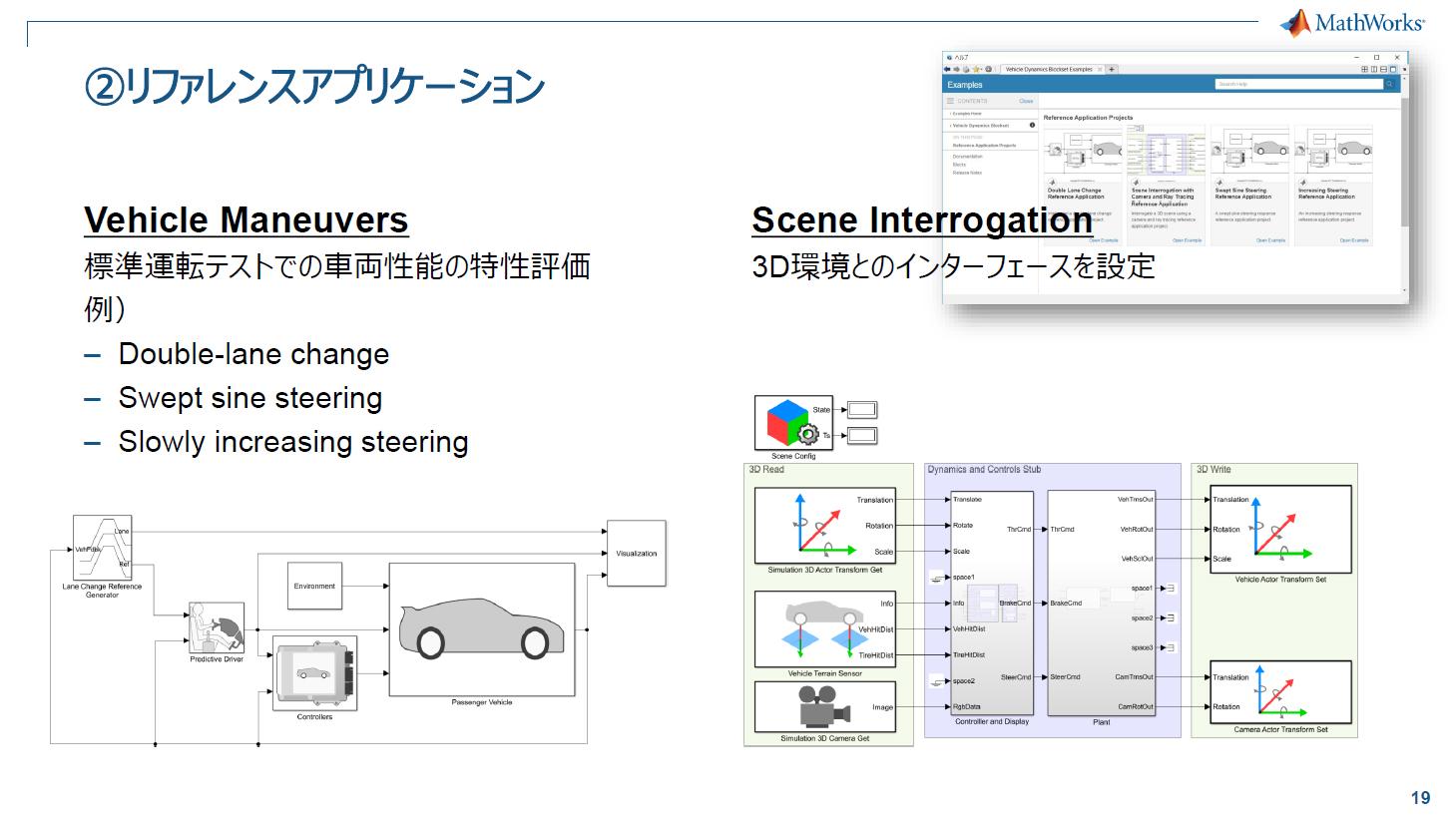 自動車の挙動を3Dでモデル化/シミュレーション - 進化する自動車開発