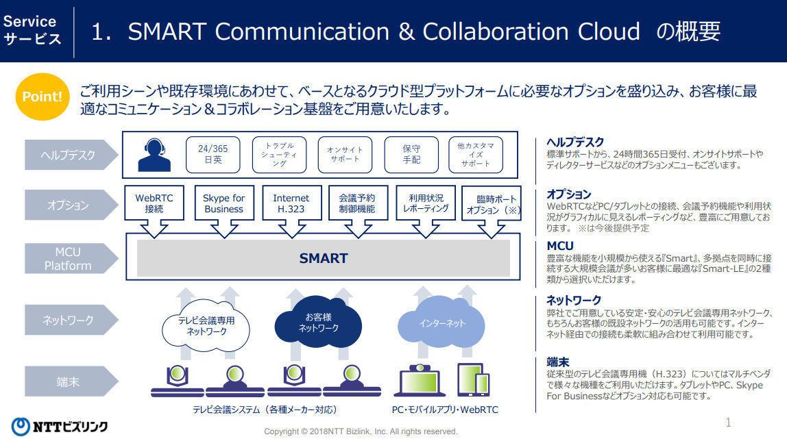 NTTビズリンク、コミュニケーションツール統合のクラウドサービス