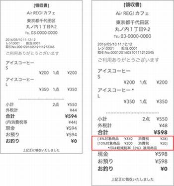 軽減税率制度が2019年10月に開始、知っておくべきレジ対応の