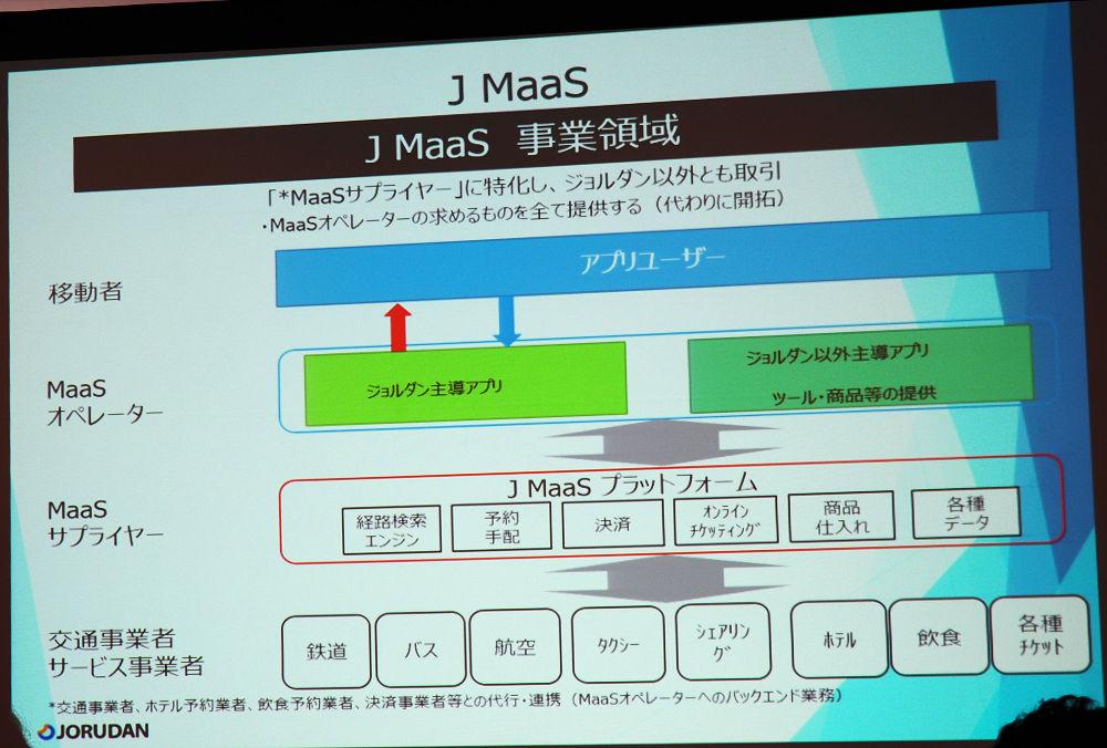 ジョルダンはMaaS中心にビジネスを展開 , 来年には多言語化