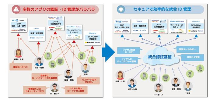 ソフトクリエイトとエクスジェン・ネットワークスが資本業務提携