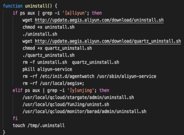 クラウドセキュリティ機能をアンインストールするマルウェア - パロアルトネットワークス Unit 42ブログ