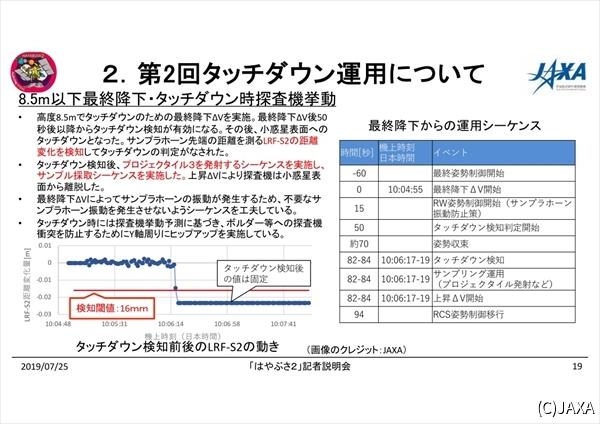 天文学の最新情報・話題まとめ (...