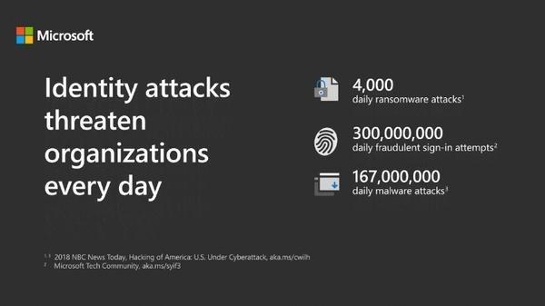 Microsoftのクラウド、1日3億件以上の不正サインインの試行受ける