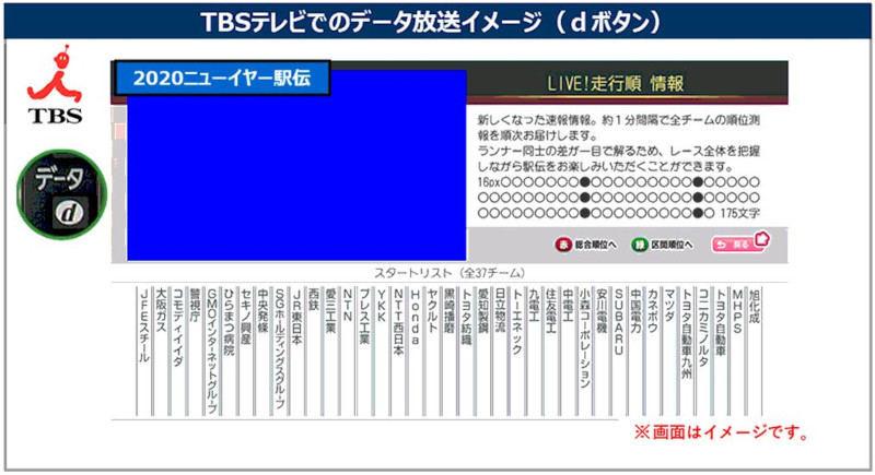 放送イメージ(NTT西日本資料より)