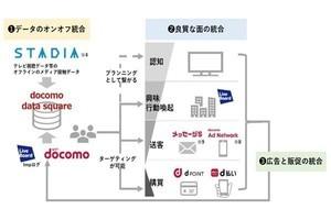 ワイファイ サービス 終了 ドコモ さらば「iモード」 ドコモが26年3月でサービス終了:朝日新聞デジタル