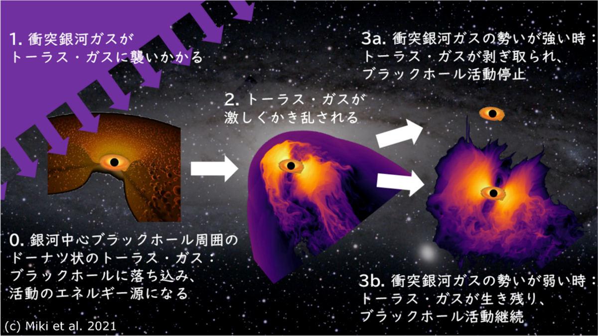 必要 理解 の が ある の する を 銀河 状況 今