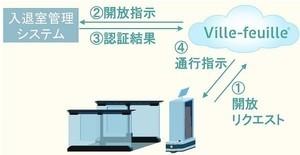 三菱電気、ビル管理向けIoTプラットフォームにロボットと設備管理の新機能