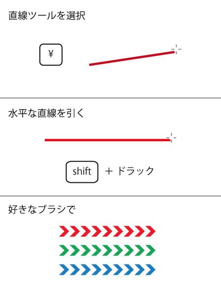 イラストレーター 線 を 引く イラストレーターでお習字の筆のような線を引く