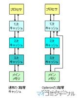https://news.mynavi.jp/article/architecture-177/images/011.jpg