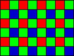 機械の目が見たセカイ -コンピュータビジョンがつくるミライ(4