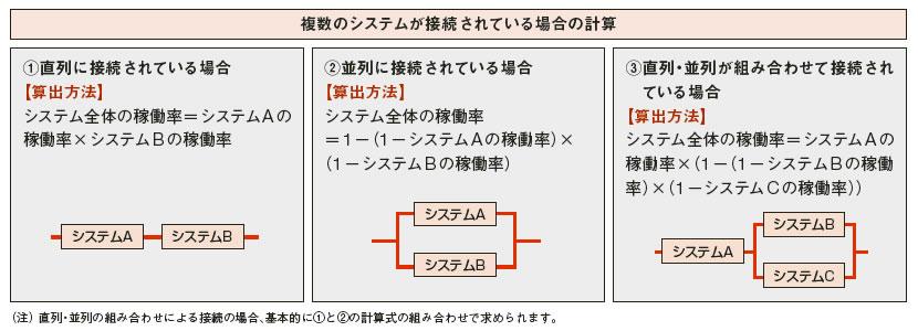 https://news.mynavi.jp/article/itpass-19/images/001l.jpg