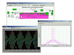 MATLAB/Simulinkによるアナログ・ミクスドシグナルシステム設計 (2) なぜMATLAB/Simulinkを活用するのか