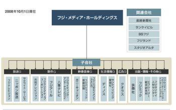 メディアの革命(14) 日本でもつ...