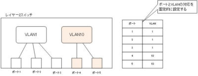 https://news.mynavi.jp/article/vlan-2/images/003.jpg