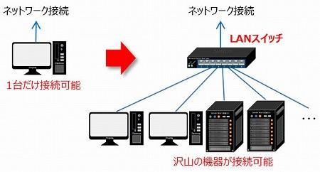 https://news.mynavi.jp/kikaku/switch-1/images/001.jpg