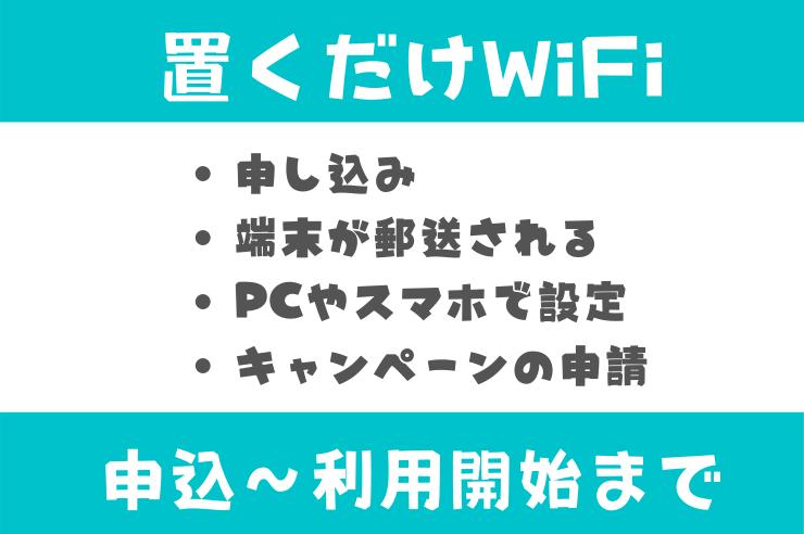 置くだけWiFiの申し込み~利用開始まで