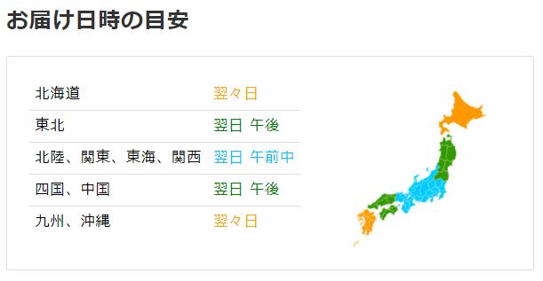 NETAGEお届け日時